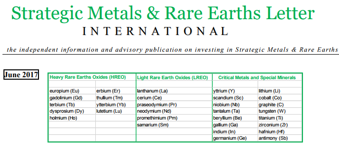 Overviews of worldwide active listed strategic m...