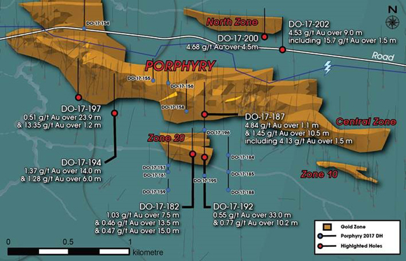 Aurvista Gold unloads assays as drilling extends...