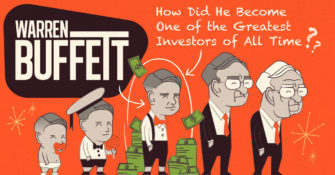The Remarkable Early Years of Warren Buffett...