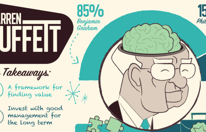 Inside Warren Buffett's Brain...